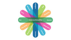 New Module: Intersectionality as a Research Lens: A Pathway to Better Science